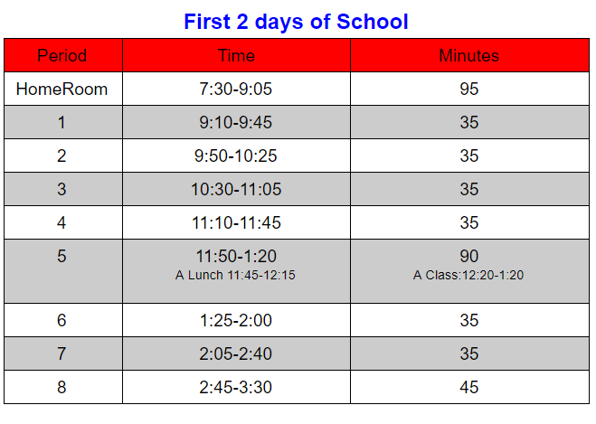 2020 First 2 days - Bell Schedule